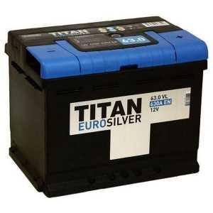 TITAN EUROSILVER 63 kamina